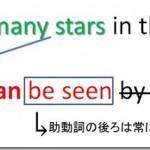 助動詞を含む受動態(受け身の文)